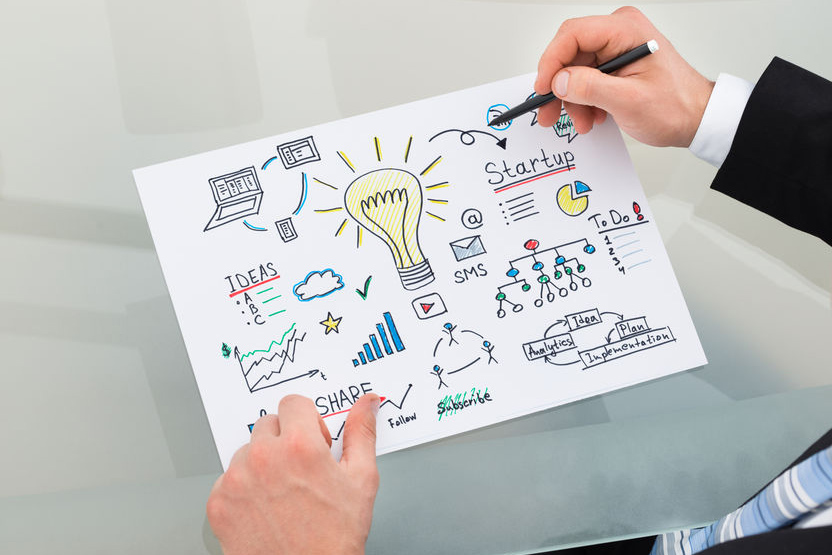 Clarke Corrigan and Co. Navan Meath Business Startup Strategy Planning Growth Advice